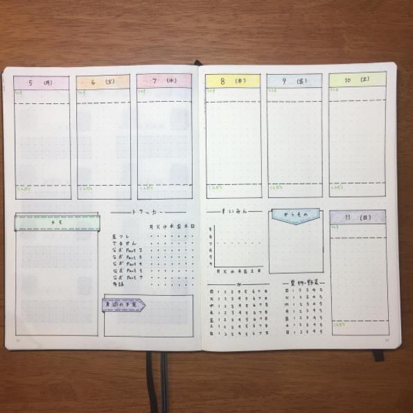来週のウィークリーページを作りました!