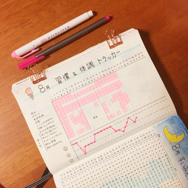 8月の習慣トラッカー&体調トラッカー!