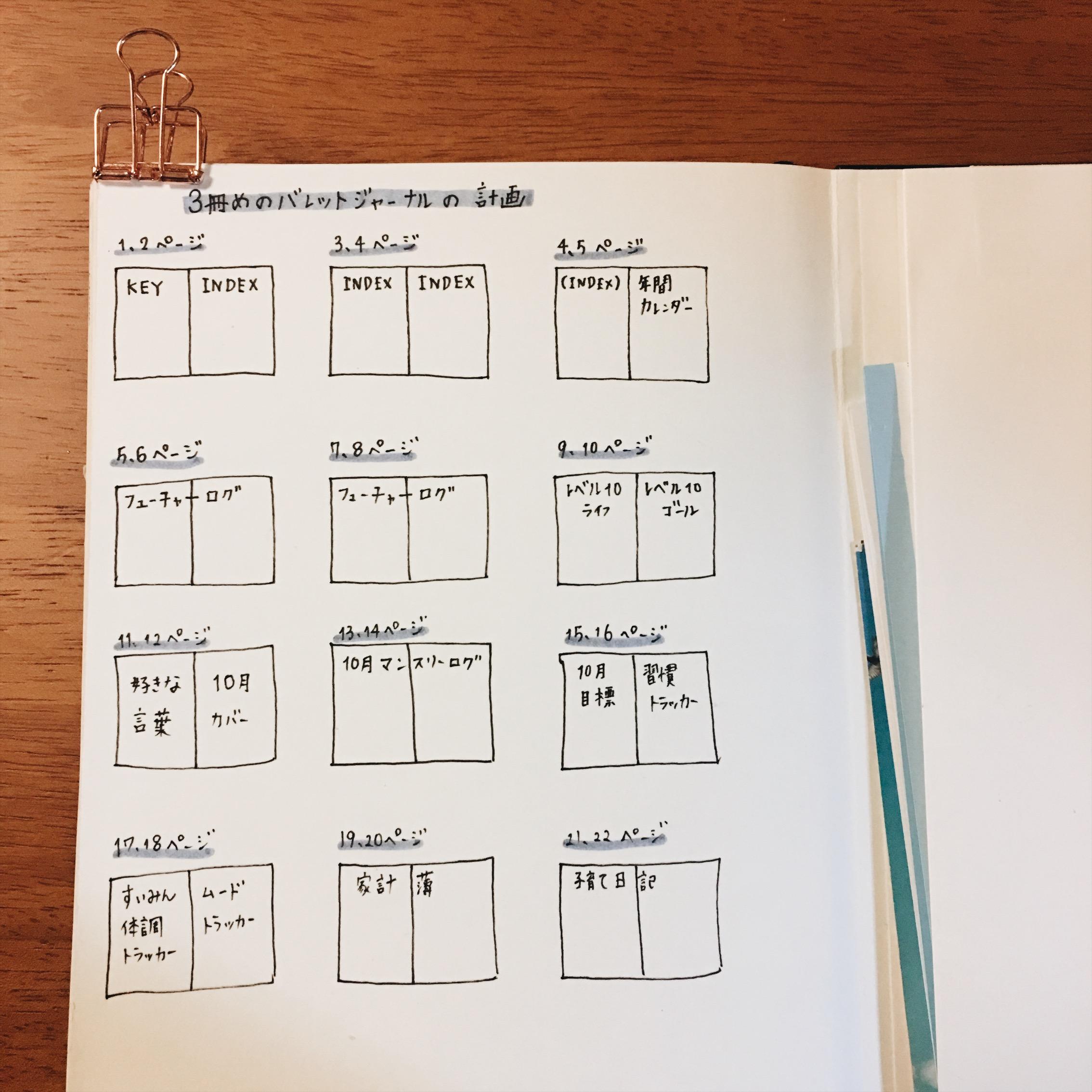 3冊目のバレットジャーナルの計画を立てました。新しいノートへ移行する準備。