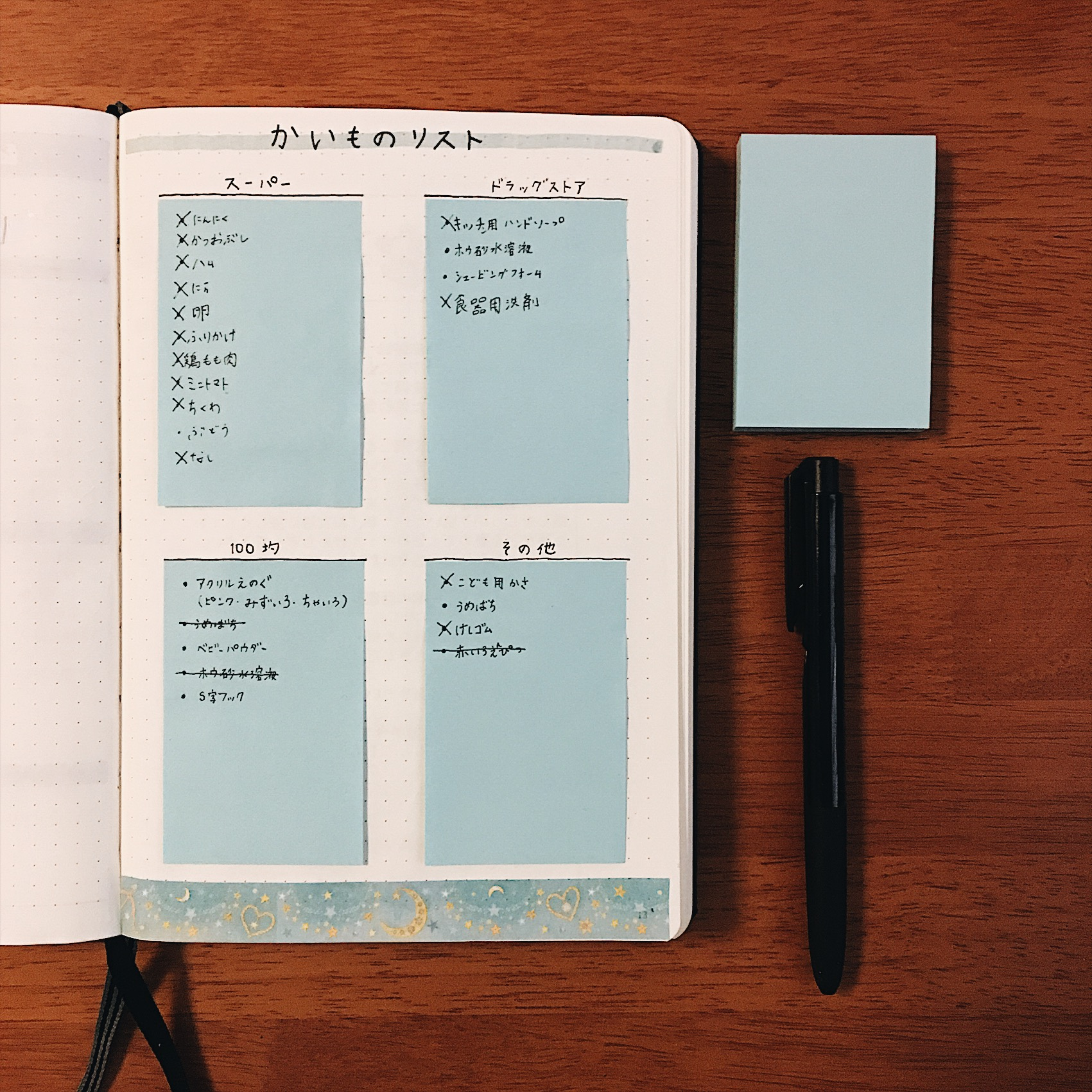 買い物リストを書いた付箋を貼るページ。行き先に合わせて、持って行く付箋を決める。